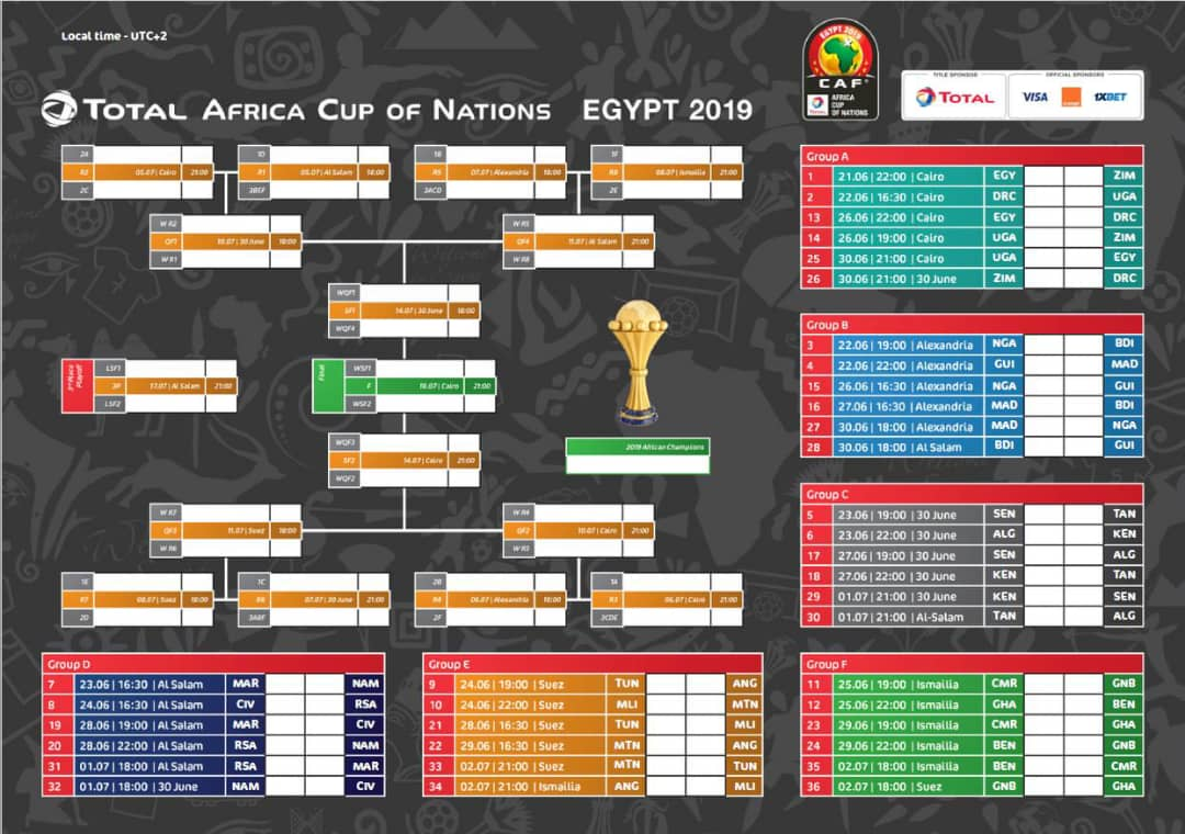 AFCON 2019: Nigeria Paired With Guinea, Madagascar And Burundi In Group B 3