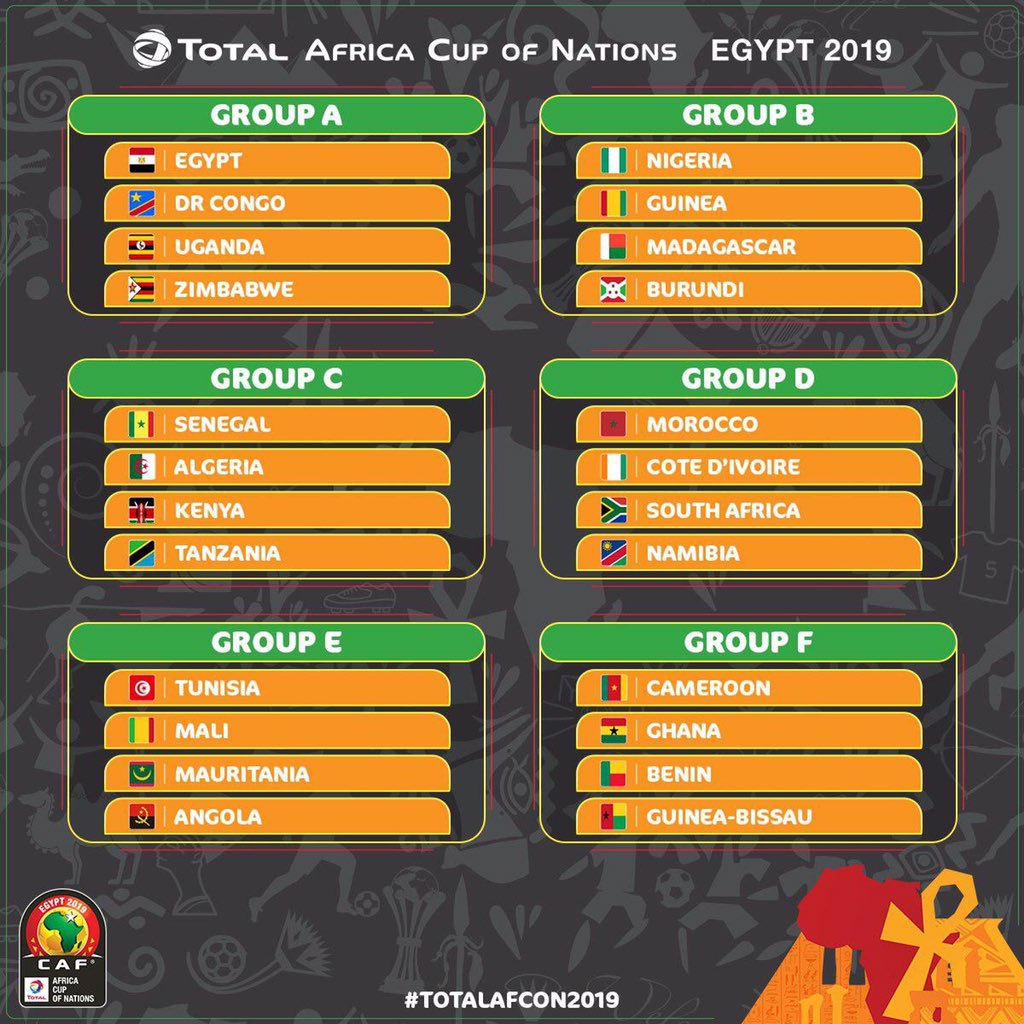 AFCON 2019: Nigeria Paired With Guinea, Madagascar And Burundi In Group B 2