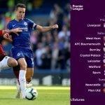 Manchester United Host Chelsea As Premier League Announce Next Season's Fixture 6