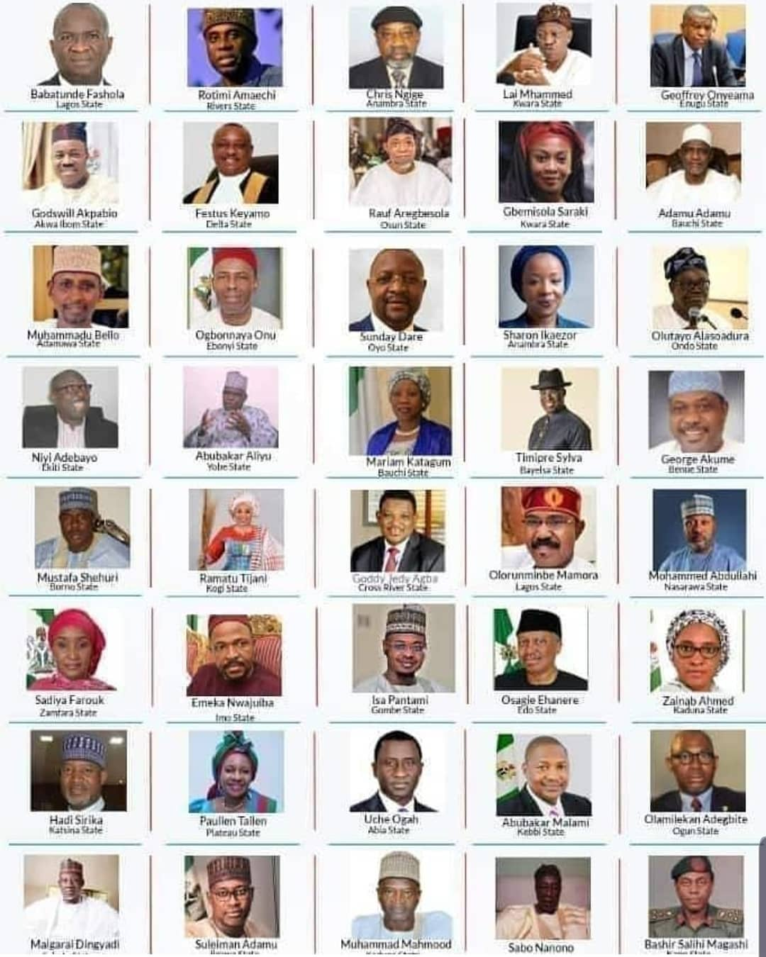 Breaking News: Meet President Buhari's New Ministers And Their Portfolios [FULL LIST] 2