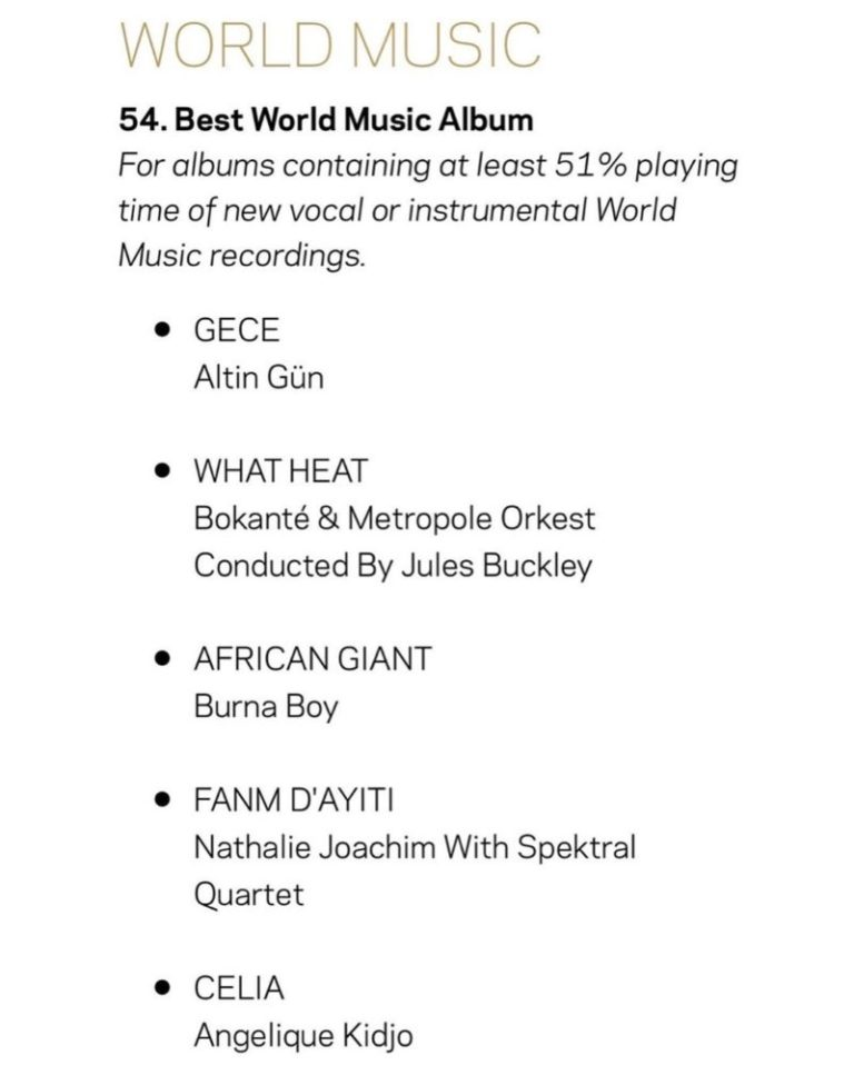 """Burna Boy Bags Grammy Award Nomination With """"African Giant"""" For World Best Music 2"""