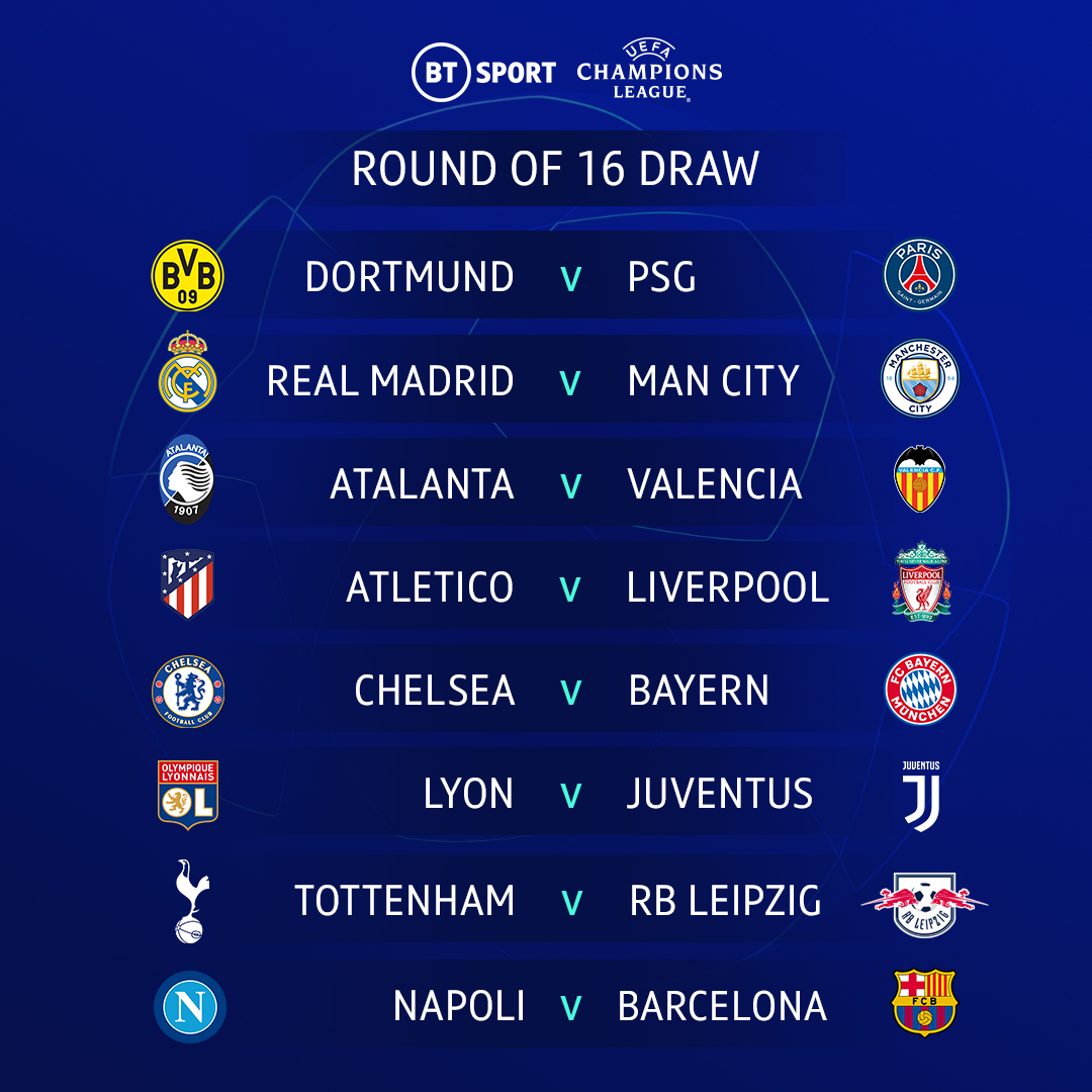 UEFA Champions League Round Of 16 Draw: Find Out Who Your Favorite Team Is Playing 2