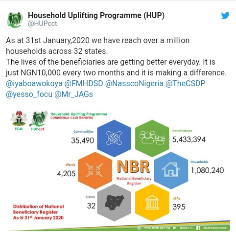Federal Government Says 5.4 Million Poor Nigerians Are Now Receiving N5,000 Monthly 2