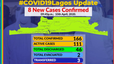 Another COVID-19 Related Death In Lagos State Has Been Recorded 4