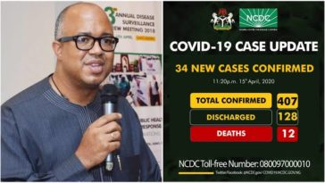 """18 In Lagos, 12 In Kano"" — Nigeria Records 34 New Cases Of Coronavirus As Total Rises To 407 6"