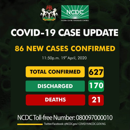 Lagos in Danger as 70 people tests positive for coronavirus in one day - Breakdown of coronavirus cases in Lagos 1