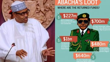 Sani Abacha Stole Close To $1 Billion From Nigeria As Military Head Of State - President Buhari 5