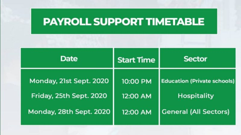 Survival Fund Registration Portal: How to register for survival fund 2020 2