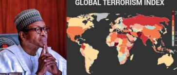 Nigeria Retains Position As Third Most Terrorised Country In The World - For The Sixth Time 26