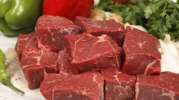 United Nations Says Eating Less Meat Can Help Reduce Risk Of COVID-19 Pandemic 15