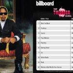 """Nigerian Rapper Olamide's New Song """"Rock"""" Makes Top 10 On Billboard Triller Global Chart 28"""