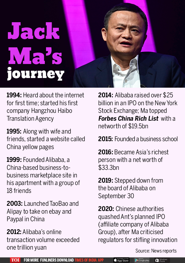 How China Ruined Jack Ma's Business Empire Within 9 Months, Took Over His Assets - Forbes 4
