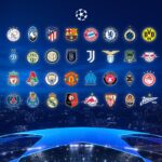 #UCLdraw: See Full Draws For 2021/22 UEFA Champions League Group Stage