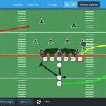How to Design a Killer Football Playbook 4