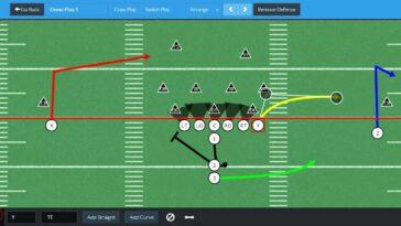 How to Design a Killer Football Playbook 7