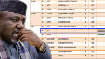 INEC Strikes Out Okorocha's Name From Senators-elect List, See Why 5